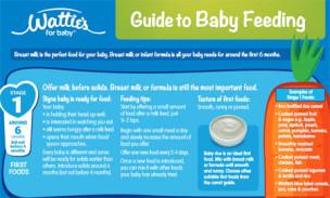 ニュージーランドの離乳食ガイド